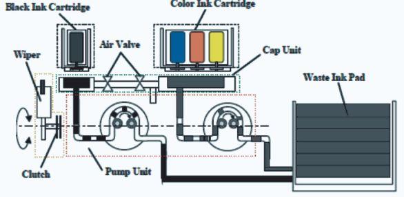 капа, парковка, прочистка, сольвентный, пигментный, струйный принтер, плоттер